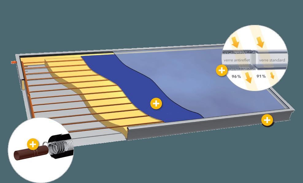 capteurs-solaires-croquis